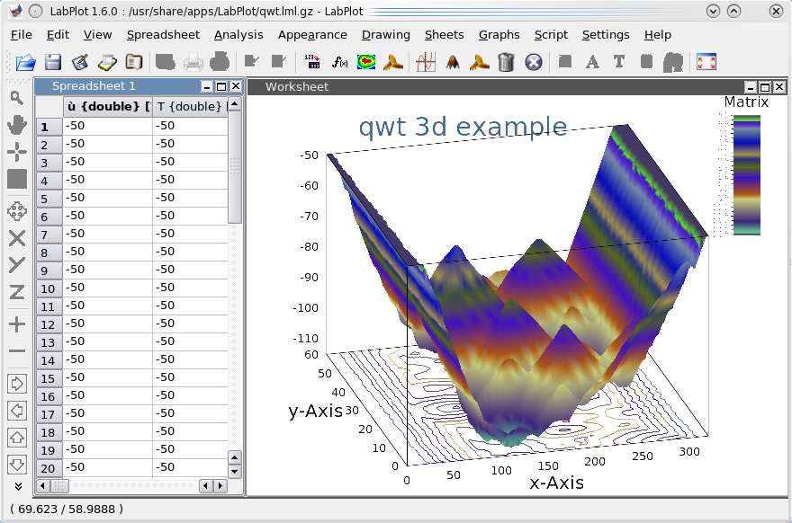 Labplot and scidavis collaborate on the future of free for 3d plot online